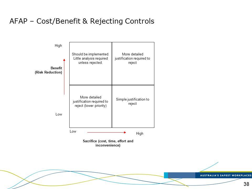 AFAP – Cost/Benefit & Rejecting Controls