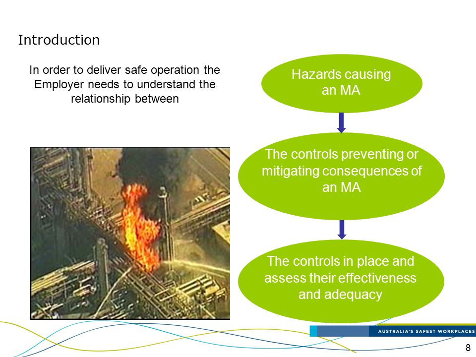 The controls preventing or mitigating consequences of an MA