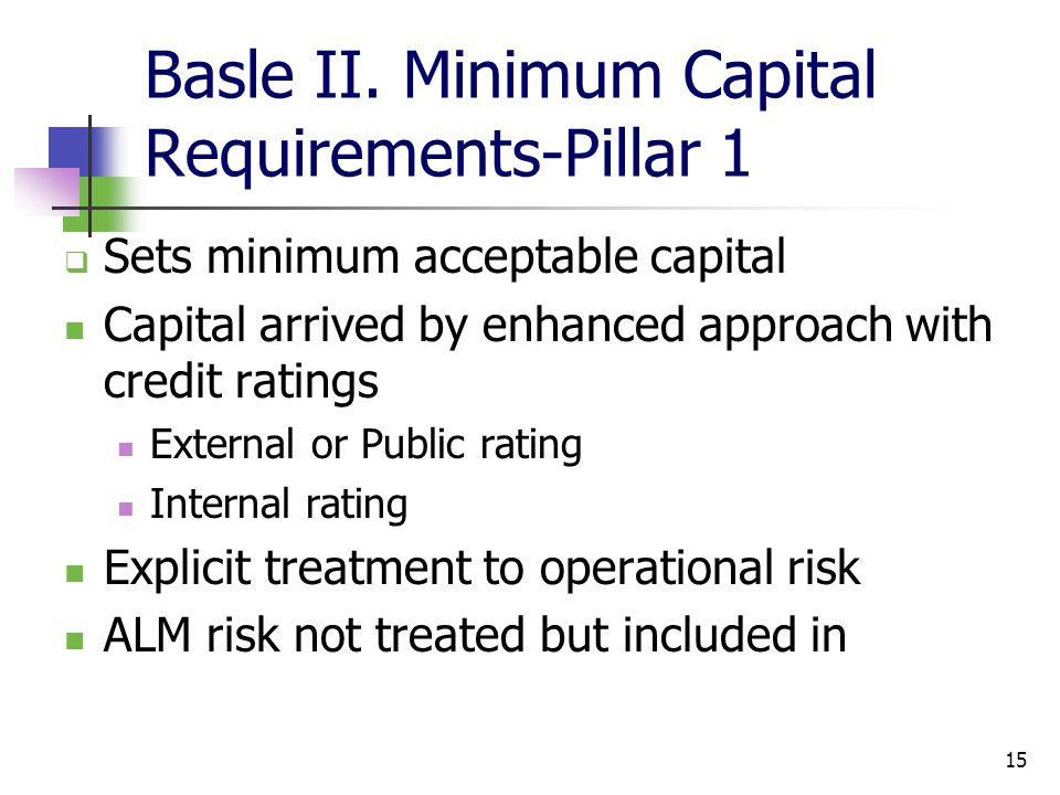 Basle II. Minimum Capital Requirements-Pillar 1