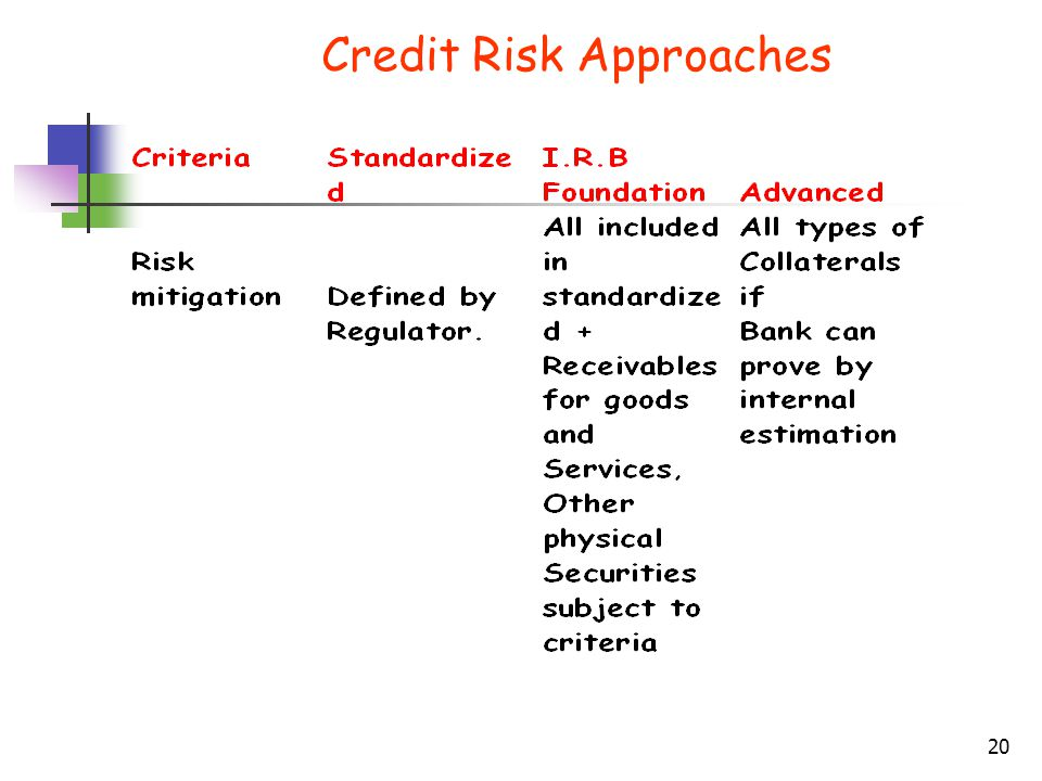 Credit Risk Approaches