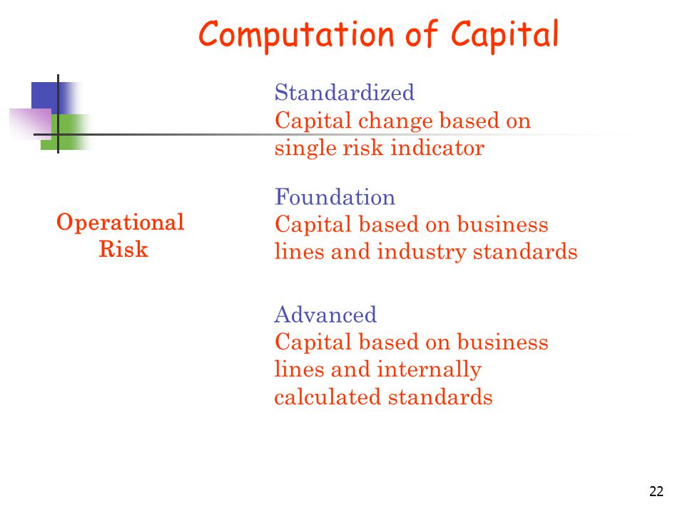 Computation of Capital