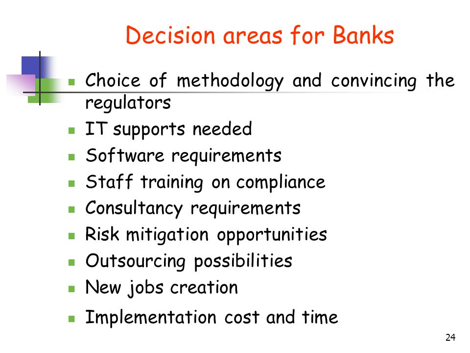 Decision areas for Banks