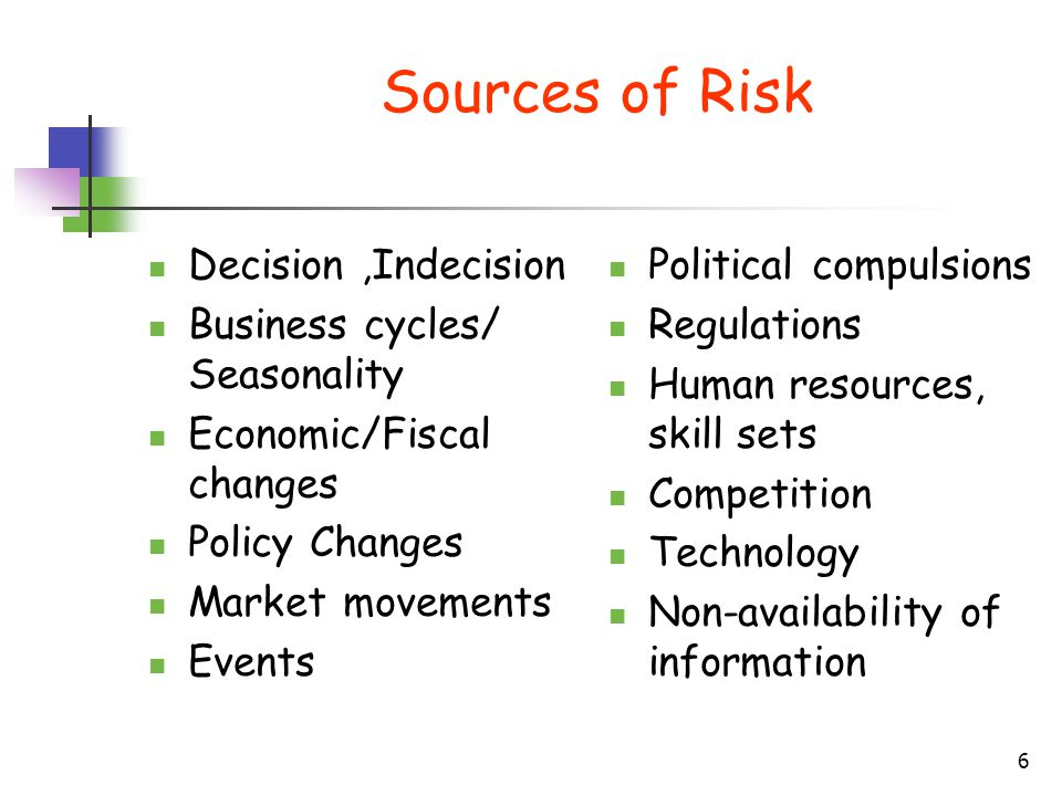 Sources of Risk Decision ,Indecision Business cycles/ Seasonality