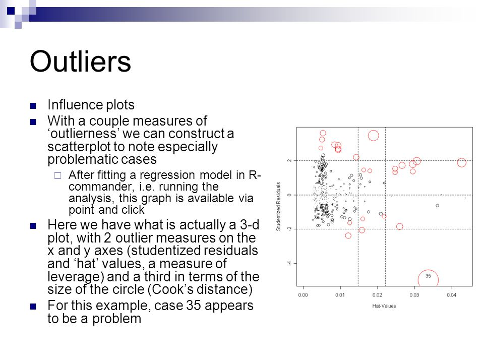 Outliers Influence plots