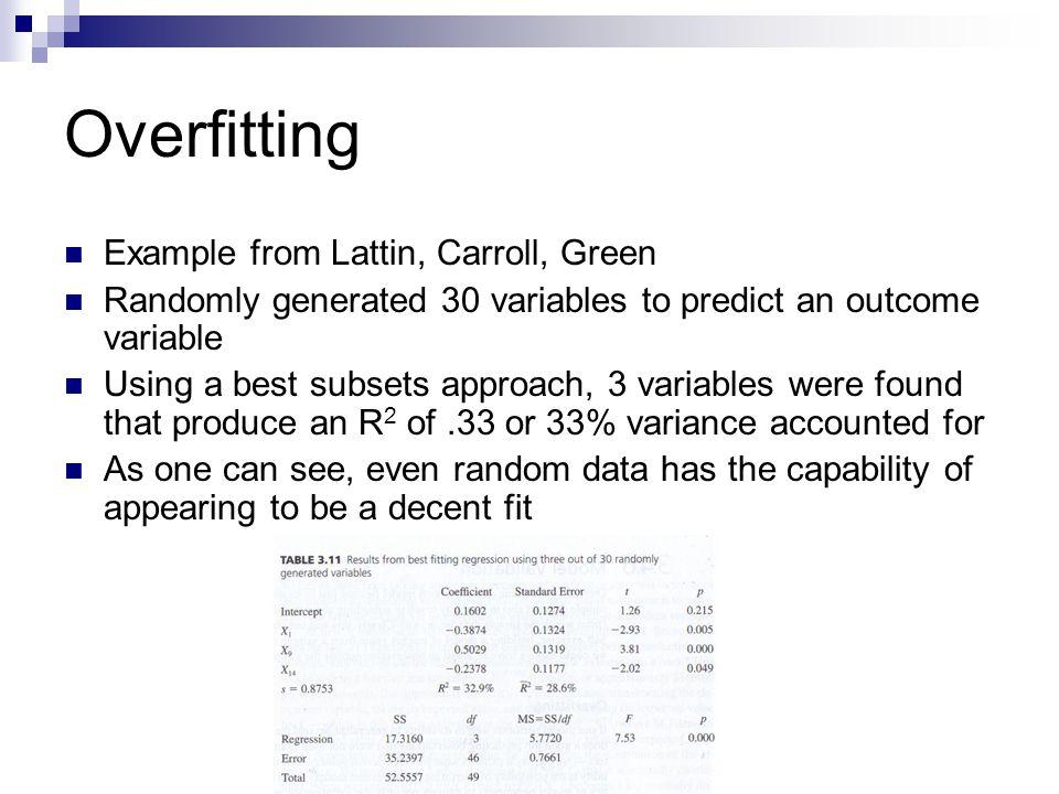 Overfitting Example from Lattin, Carroll, Green
