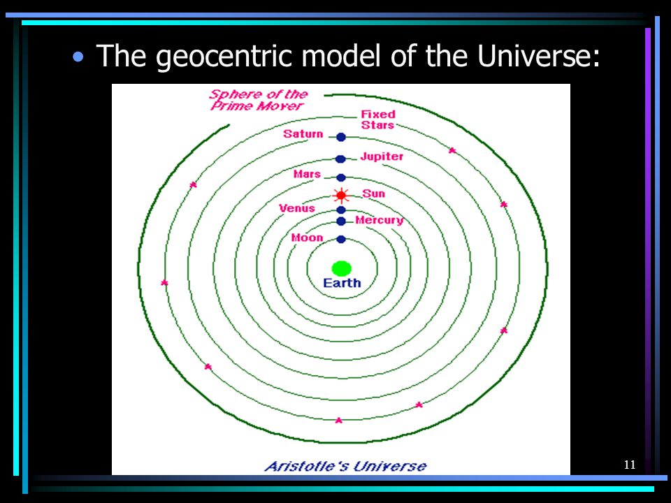 The geocentric model of the Universe: