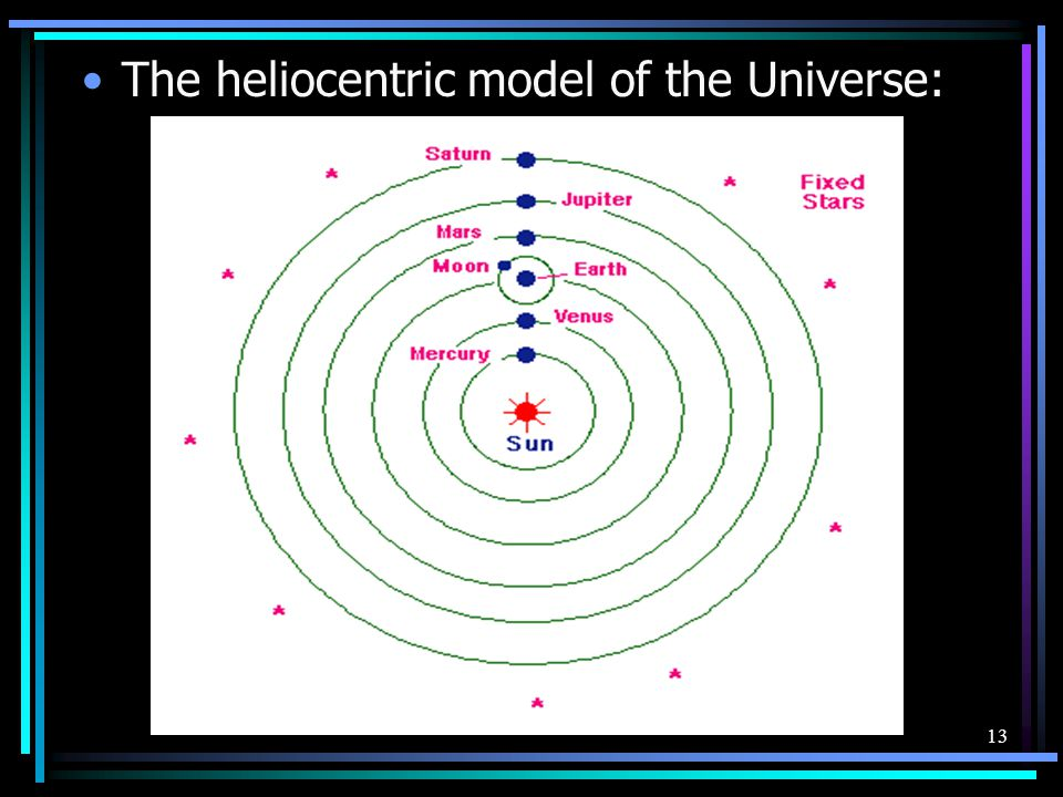 The heliocentric model of the Universe: