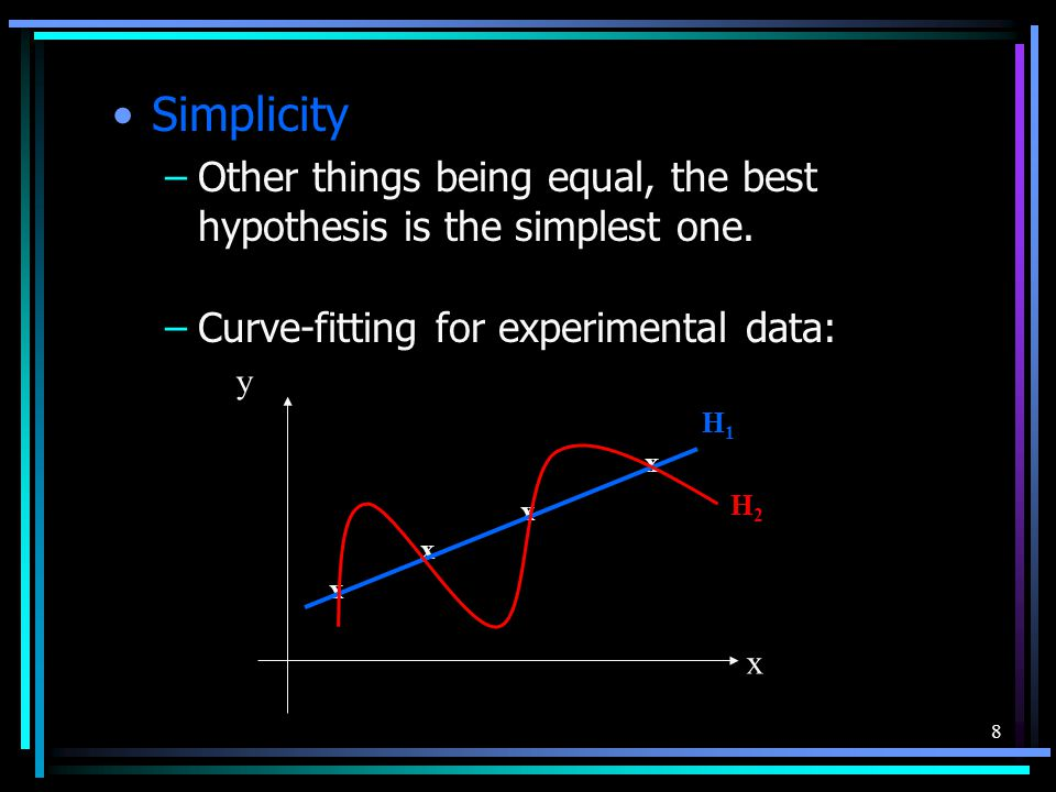 Simplicity Other things being equal, the best hypothesis is the simplest one. Curve-fitting for experimental data: