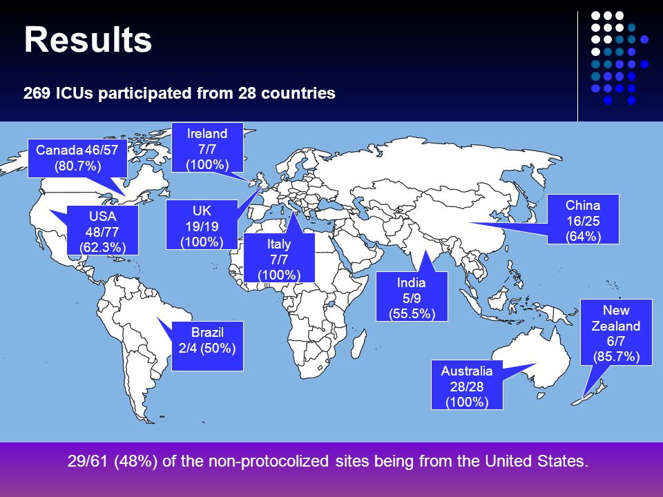 Results 269 ICUs participated from 28 countries