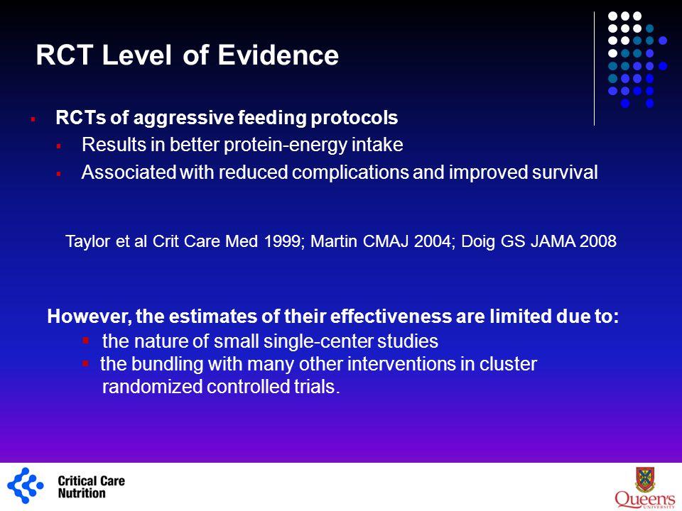 Taylor et al Crit Care Med 1999; Martin CMAJ 2004; Doig GS JAMA 2008