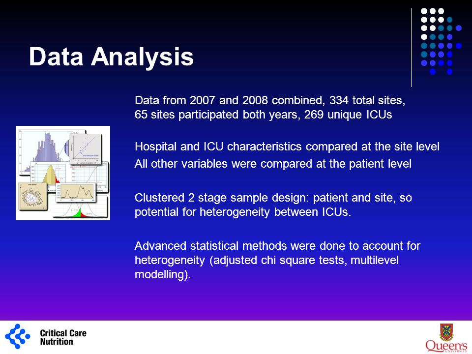 Data Analysis Data from 2007 and 2008 combined, 334 total sites, 65 sites participated both years, 269 unique ICUs.