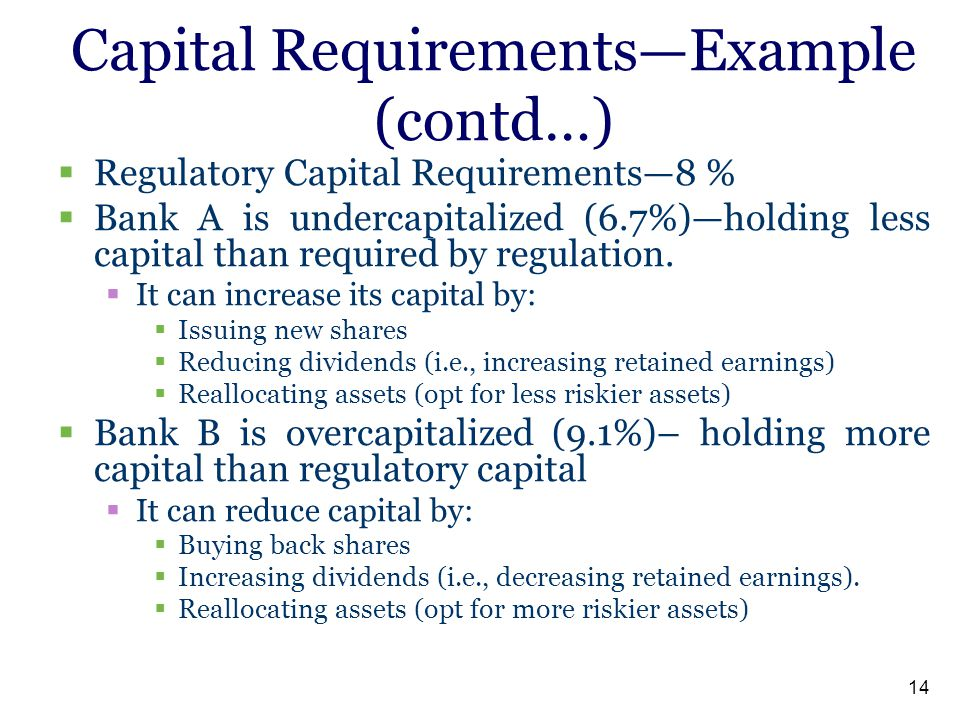 Capital Requirements—Example (contd…)