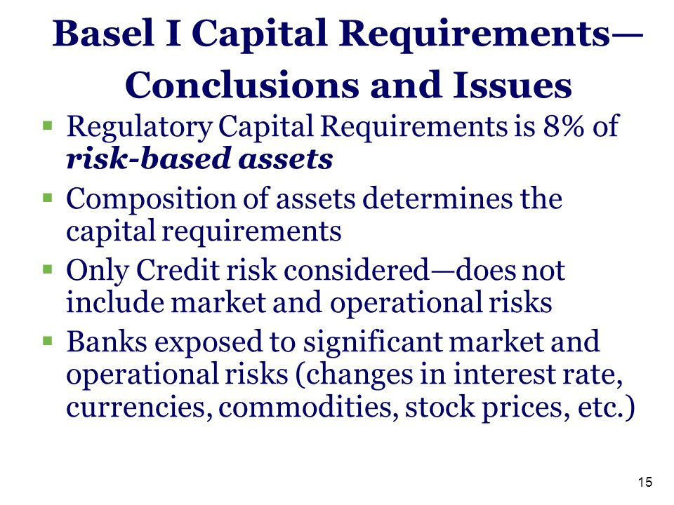 Basel I Capital Requirements— Conclusions and Issues
