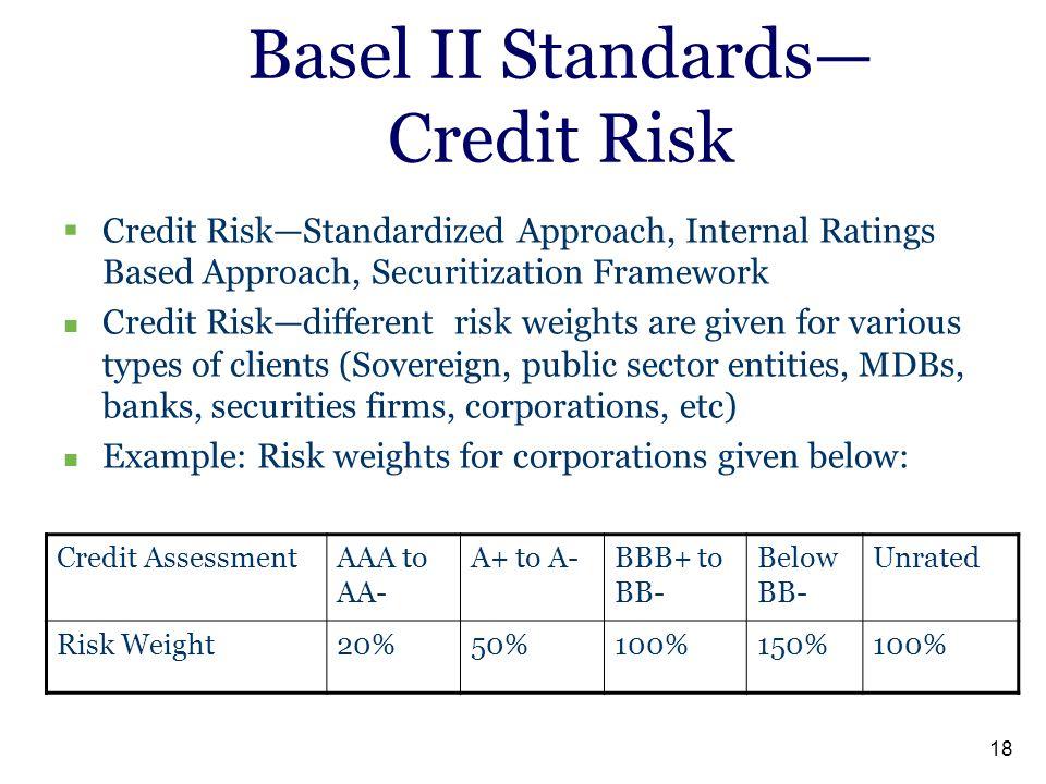 Basel II Standards— Credit Risk