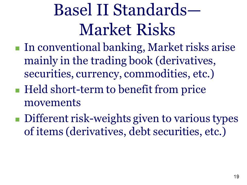 Basel II Standards— Market Risks