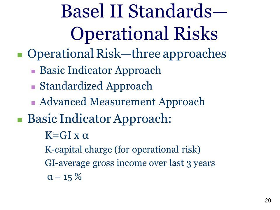 Basel II Standards—Operational Risks