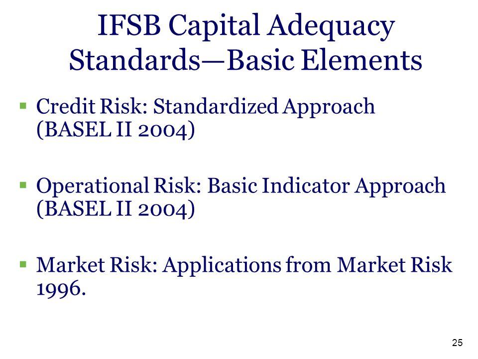 IFSB Capital Adequacy Standards—Basic Elements