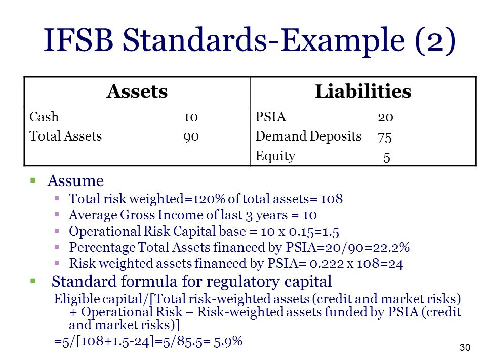 IFSB Standards-Example (2)