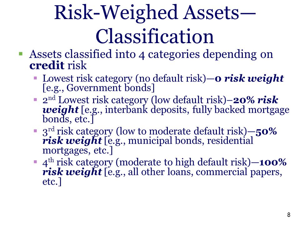 Risk-Weighed Assets—Classification