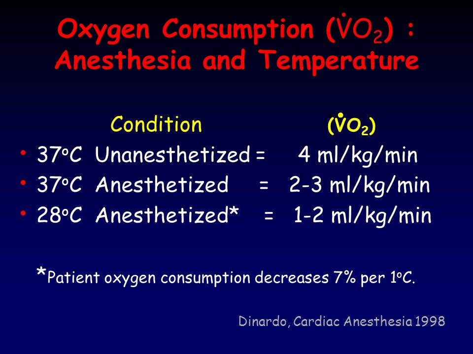 Oxygen Consumption (VO2) : Anesthesia and Temperature
