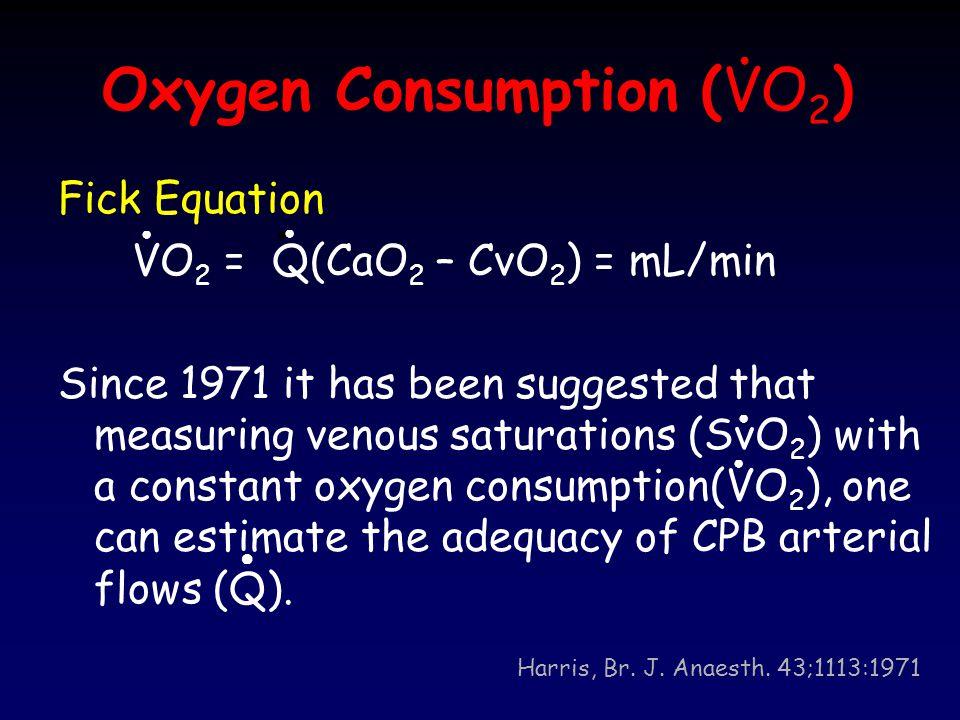 Oxygen Consumption (VO2)