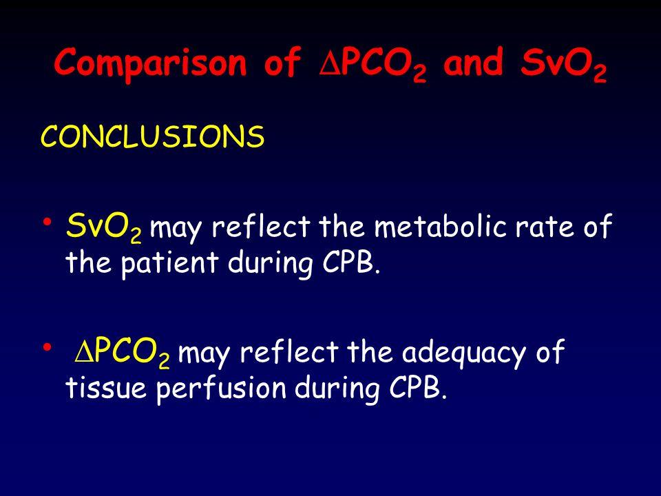 Comparison of DPCO2 and SvO2