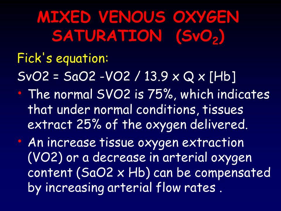 MIXED VENOUS OXYGEN SATURATION (SvO2)