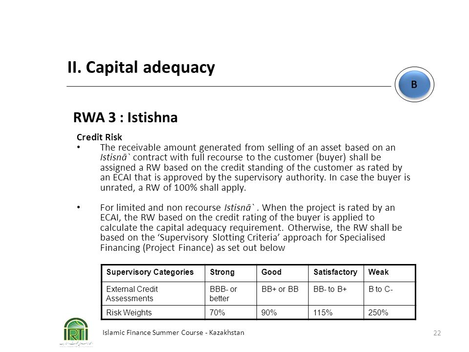 II. Capital adequacy RWA 3 : Istishna B Credit Risk