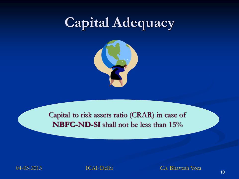 Capital Adequacy Capital to risk assets ratio (CRAR) in case of