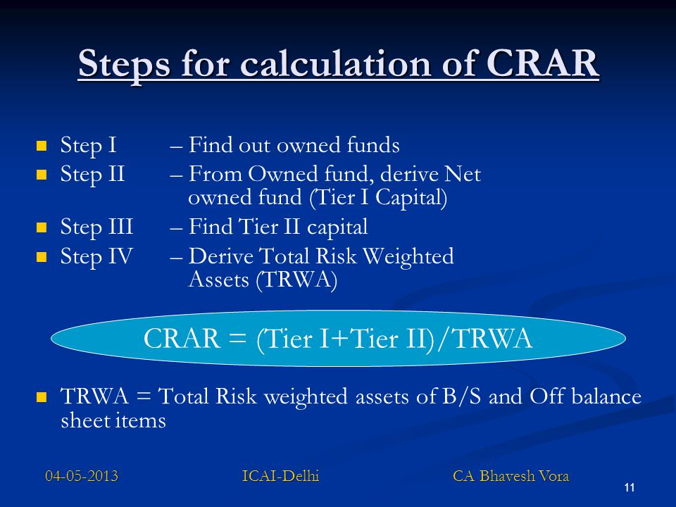 Steps for calculation of CRAR