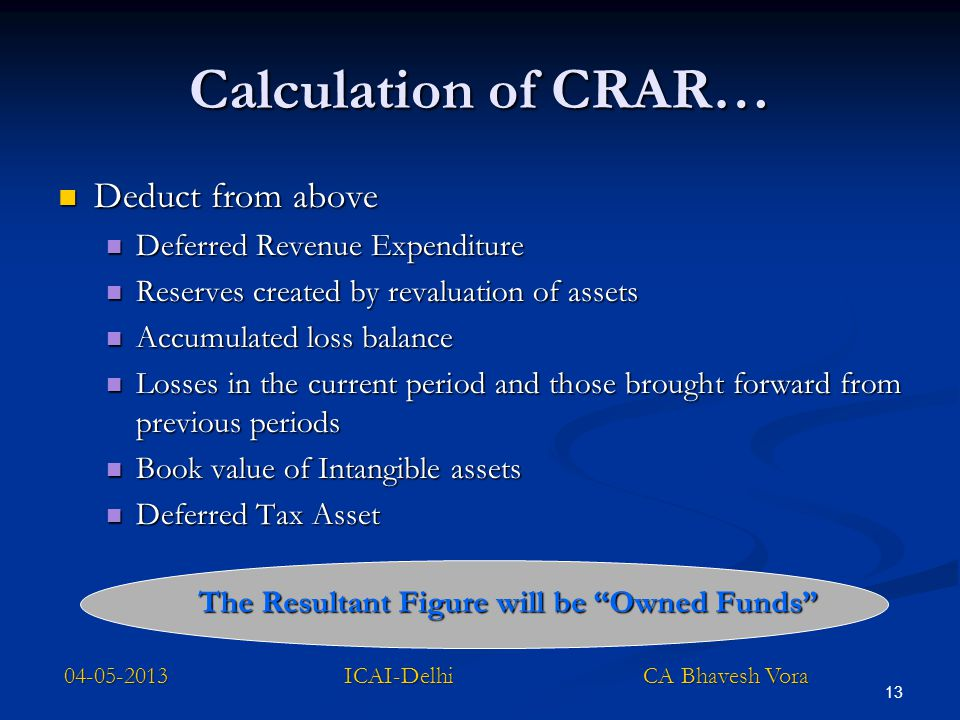 The Resultant Figure will be Owned Funds
