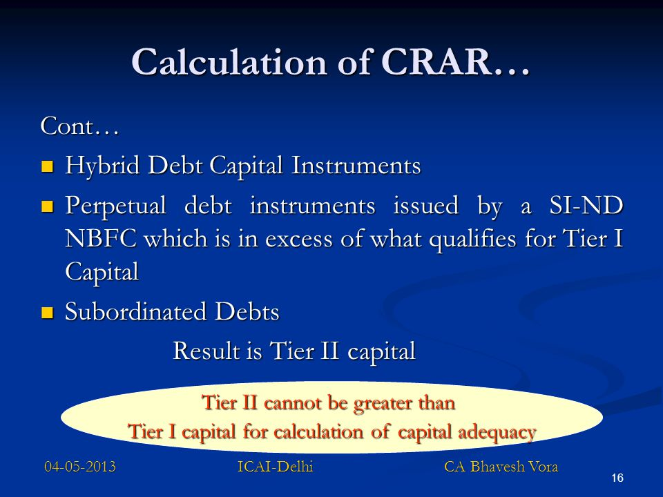 Calculation of CRAR… Cont… Hybrid Debt Capital Instruments