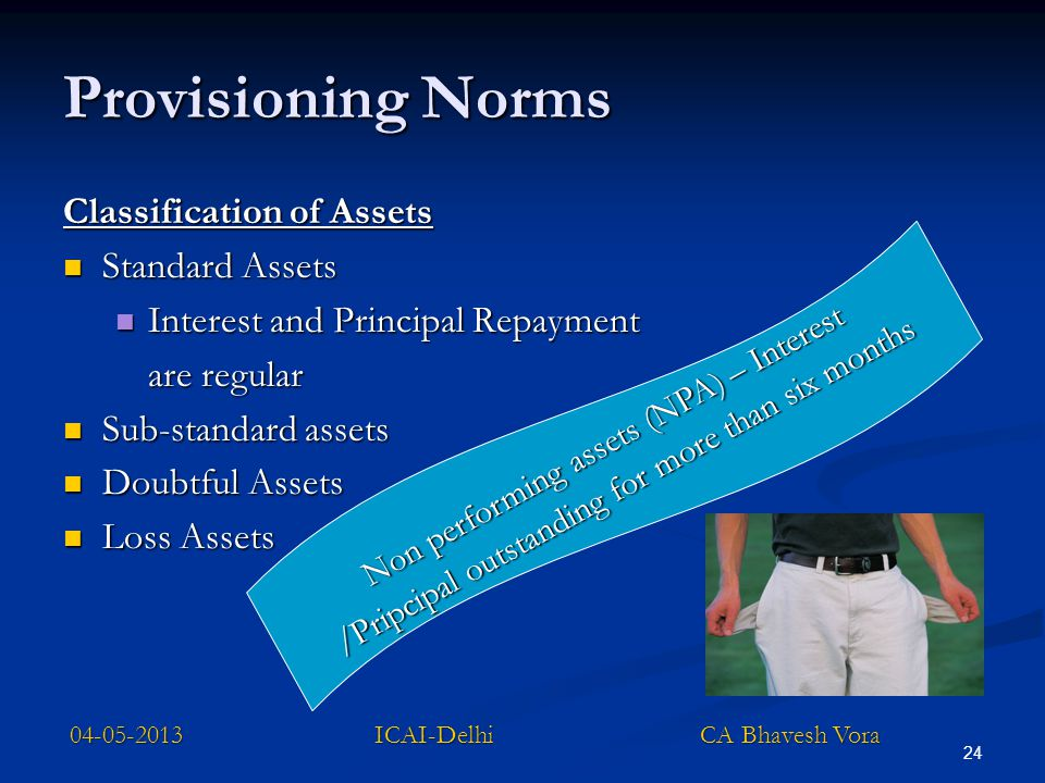 Provisioning Norms Classification of Assets Standard Assets