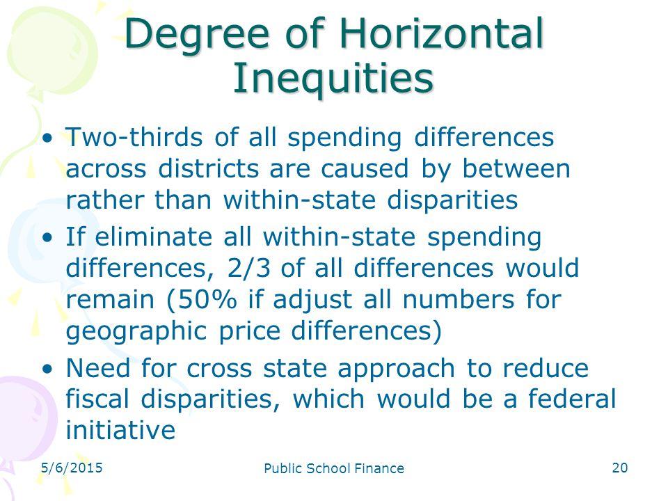 Degree of Horizontal Inequities