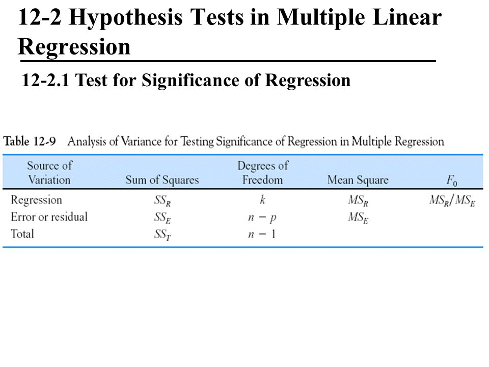 how to write a hypothesis for regression analysis