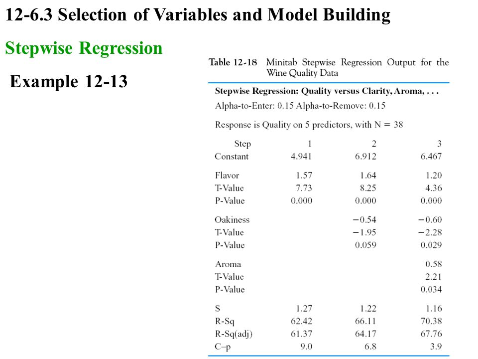 12-6.3 Selection of Variables and Model Building