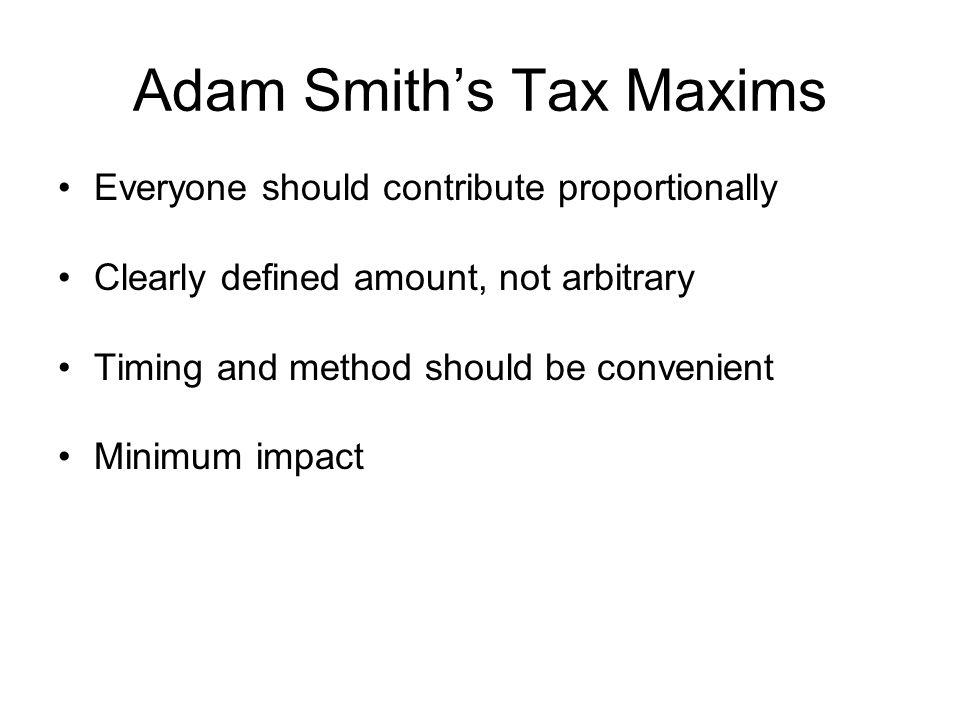 Adam Smith's Tax Maxims