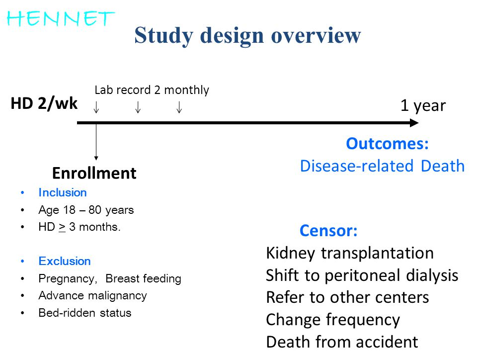 HENNET Study design overview HD 2/wk 1 year Outcomes: