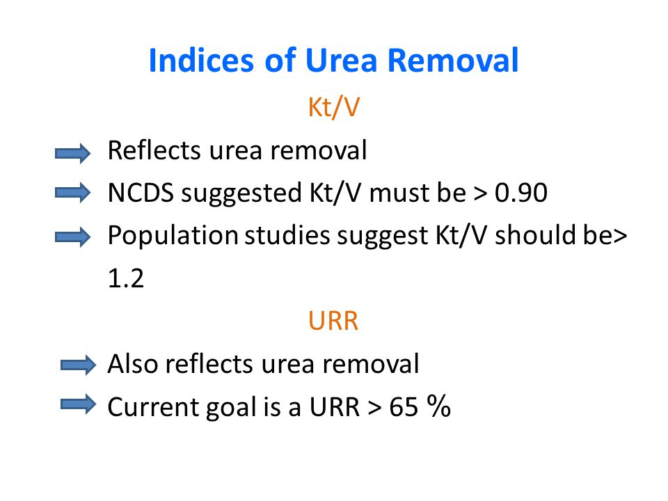 Indices of Urea Removal