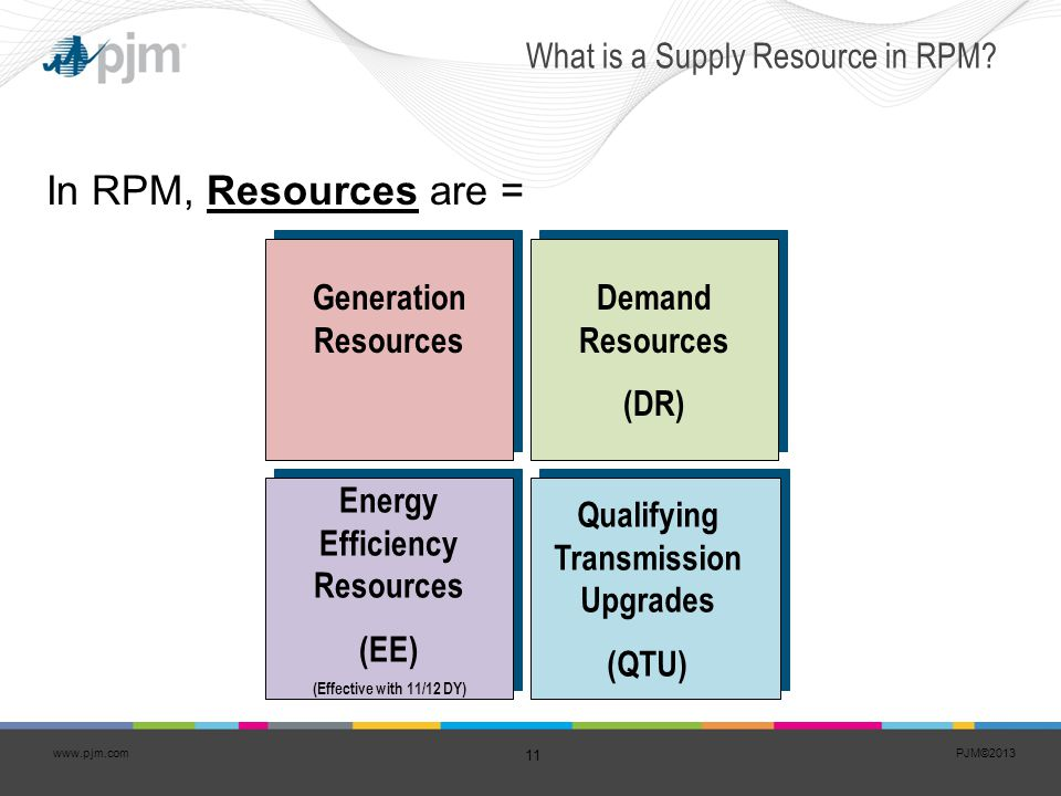 What is a Supply Resource in RPM