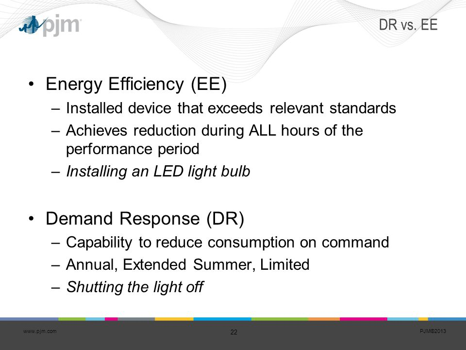 Energy Efficiency (EE)