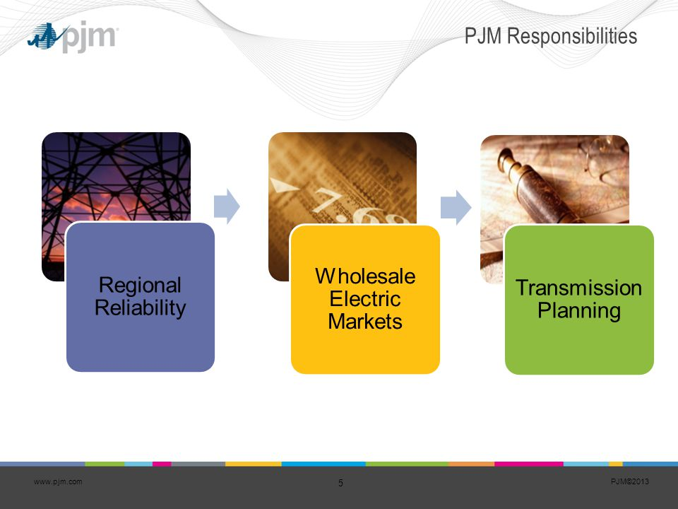 PJM Responsibilities Wholesale Electric Markets Regional Reliability