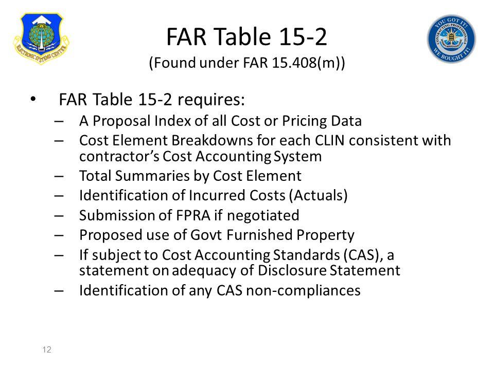 FAR Table 15-2 (Found under FAR 15.408(m))