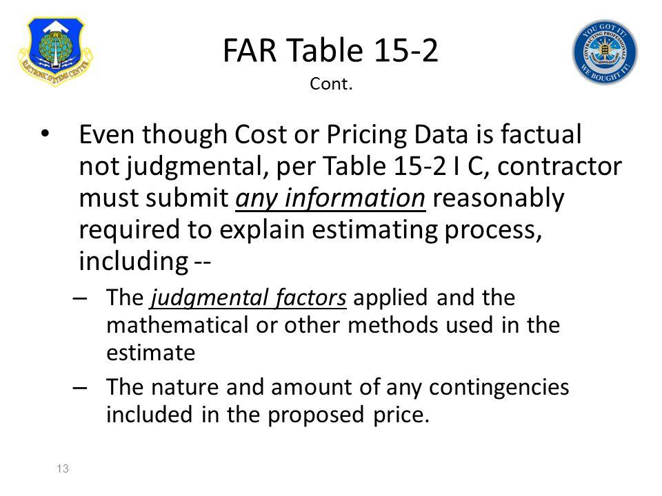 FAR Table 15-2 Cont.