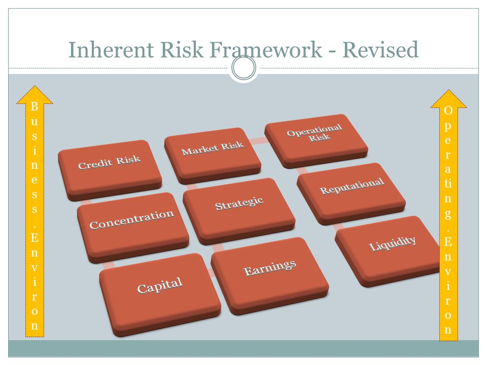 Inherent Risk Framework - Revised