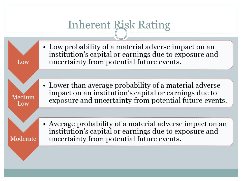 Inherent Risk Rating Low.