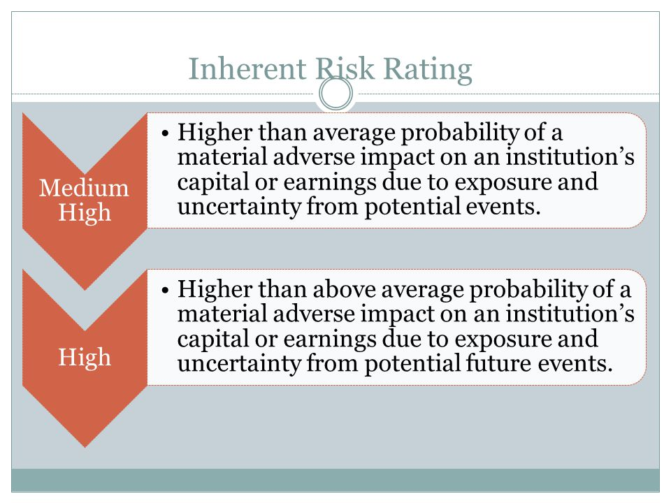 Inherent Risk Rating Medium High.