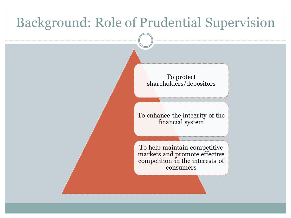 Background: Role of Prudential Supervision
