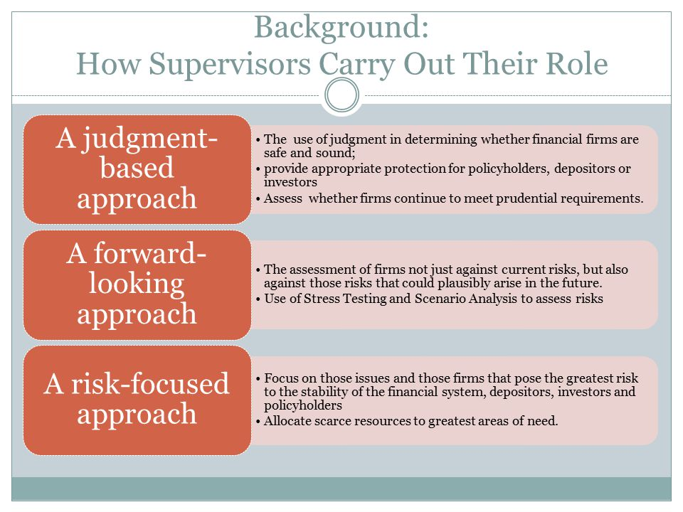 Background: How Supervisors Carry Out Their Role
