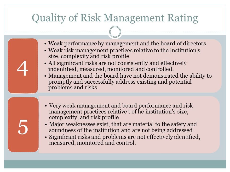Quality of Risk Management Rating